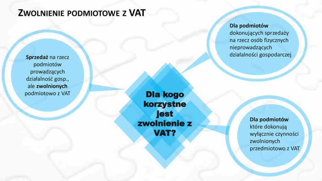 Zwolnienie podmiotowe z VAT